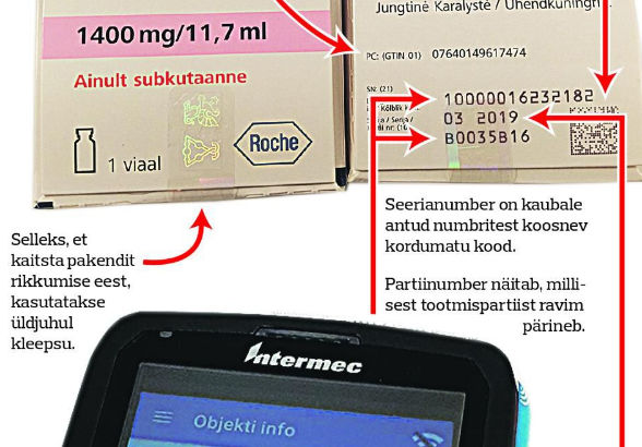 01f57f81658 Võltsinguid tuvastav tuttuus süsteem võib tõsta ravimite hindu ...